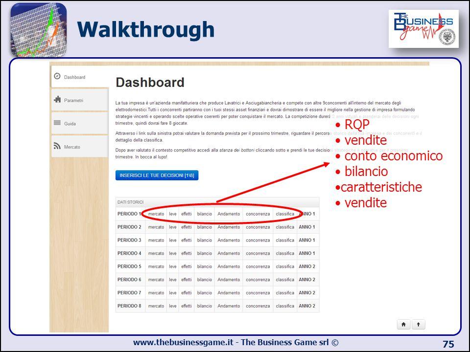 Walkthrough RQP vendite conto economico bilancio caratteristiche