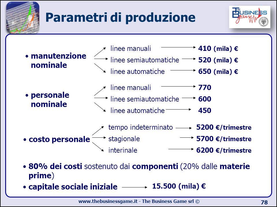 Parametri di produzione