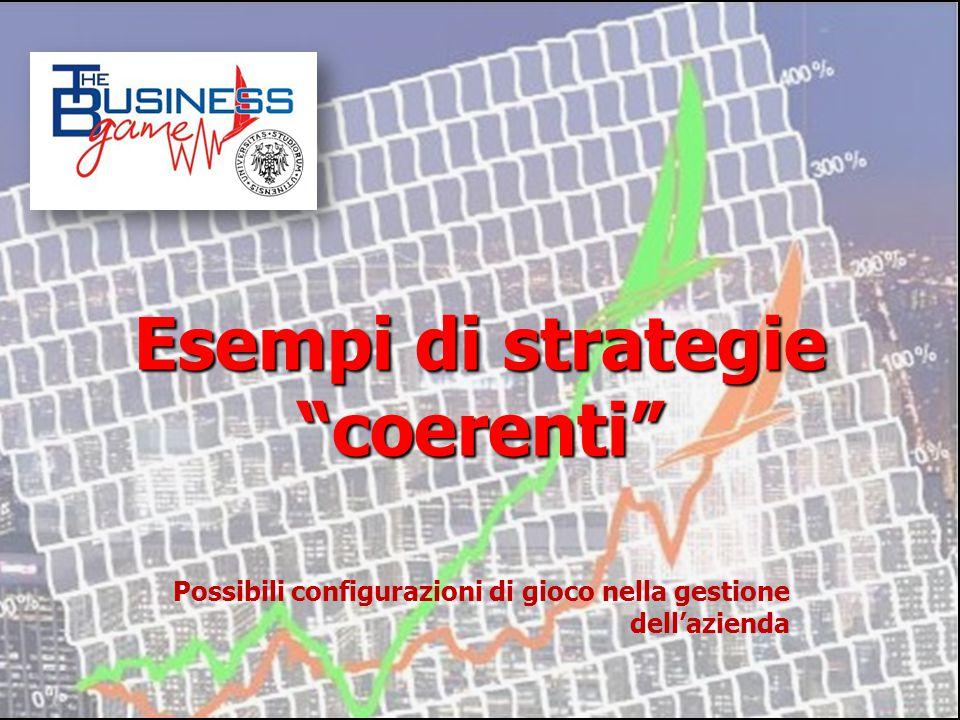 Esempi di strategie coerenti