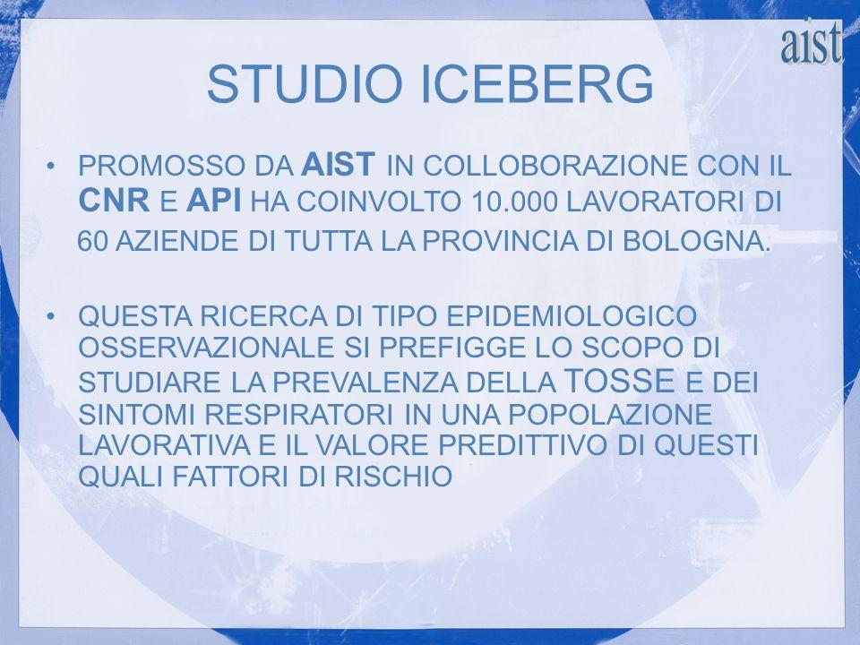 aistSTUDIO ICEBERG. PROMOSSO DA AIST IN COLLOBORAZIONE CON IL CNR E API HA COINVOLTO 10.000 LAVORATORI DI.