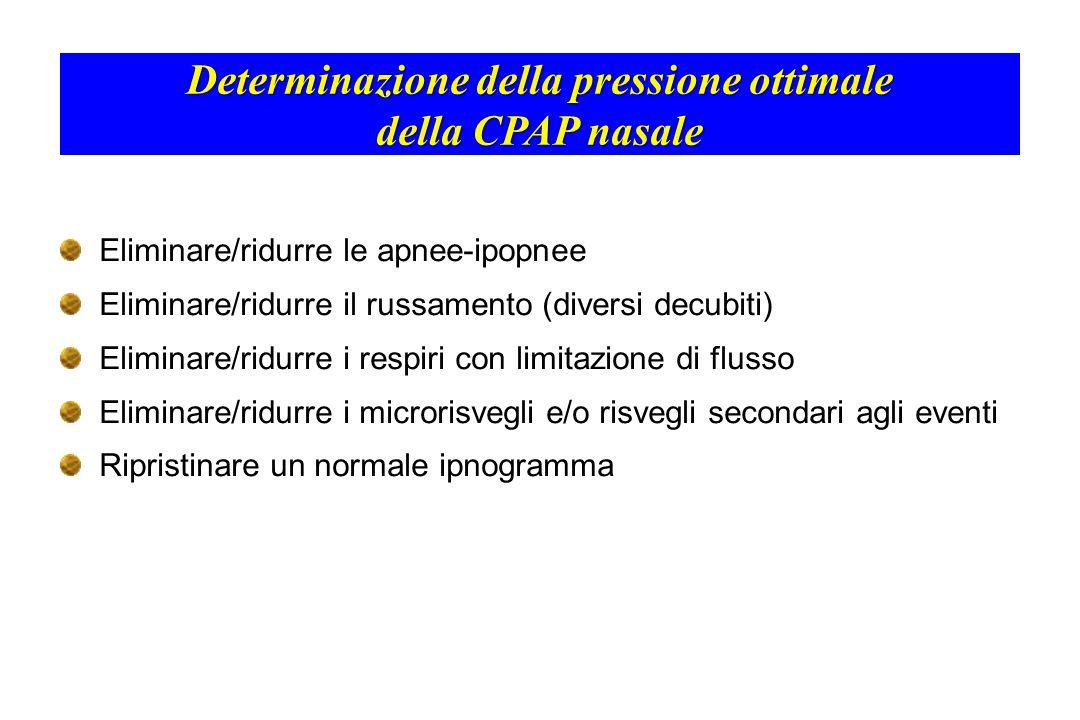 Determinazione della pressione ottimale