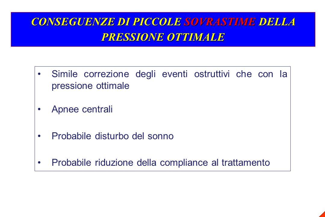 CONSEGUENZE DI PICCOLE SOVRASTIME DELLA PRESSIONE OTTIMALE