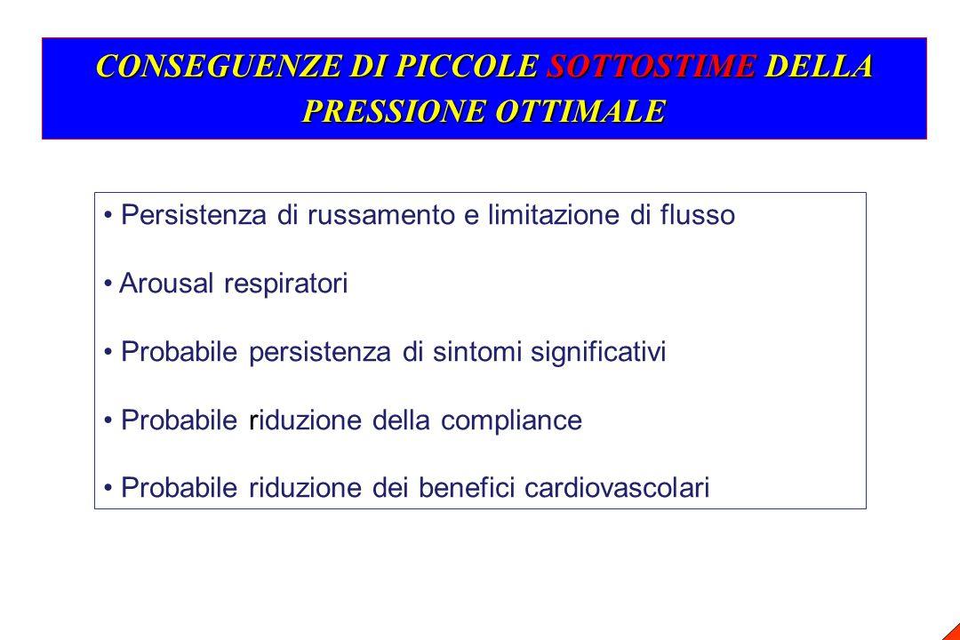 CONSEGUENZE DI PICCOLE SOTTOSTIME DELLA PRESSIONE OTTIMALE