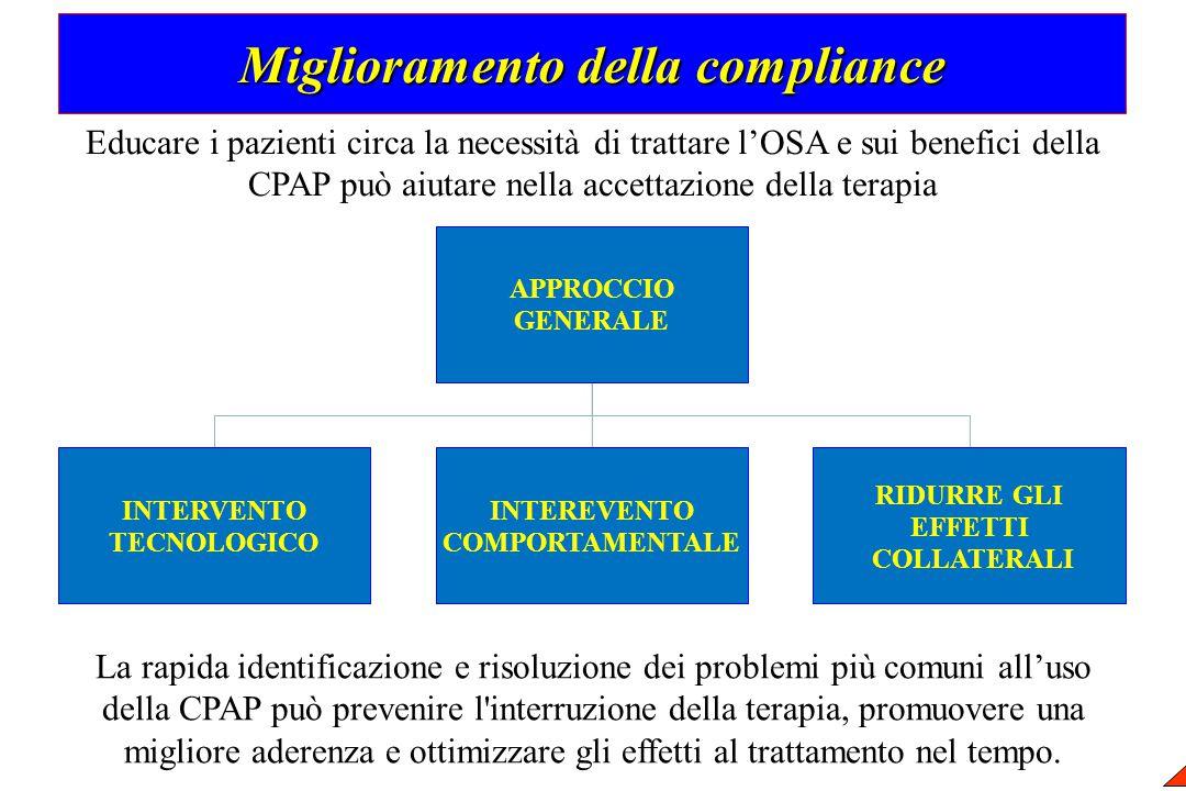 Miglioramento della compliance