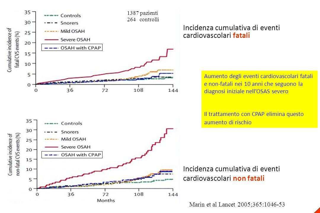Incidenza cumulativa di eventi cardiovascolari fatali
