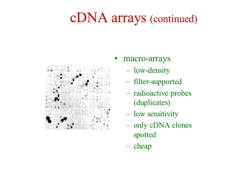 cDNA arrays (continued)