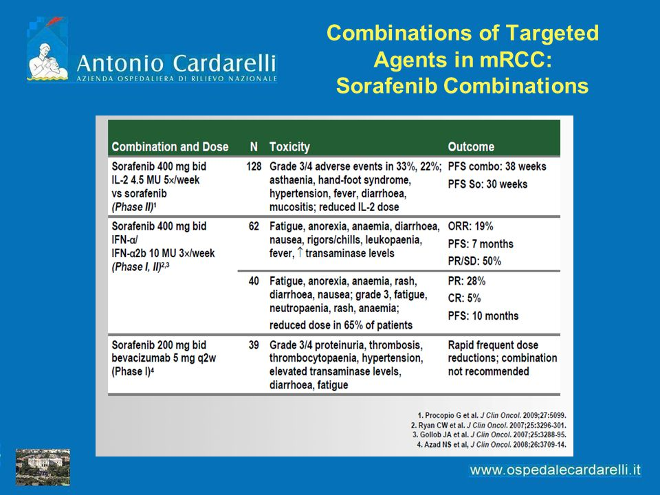 Combinations of Targeted Agents in mRCC: Sorafenib Combinations