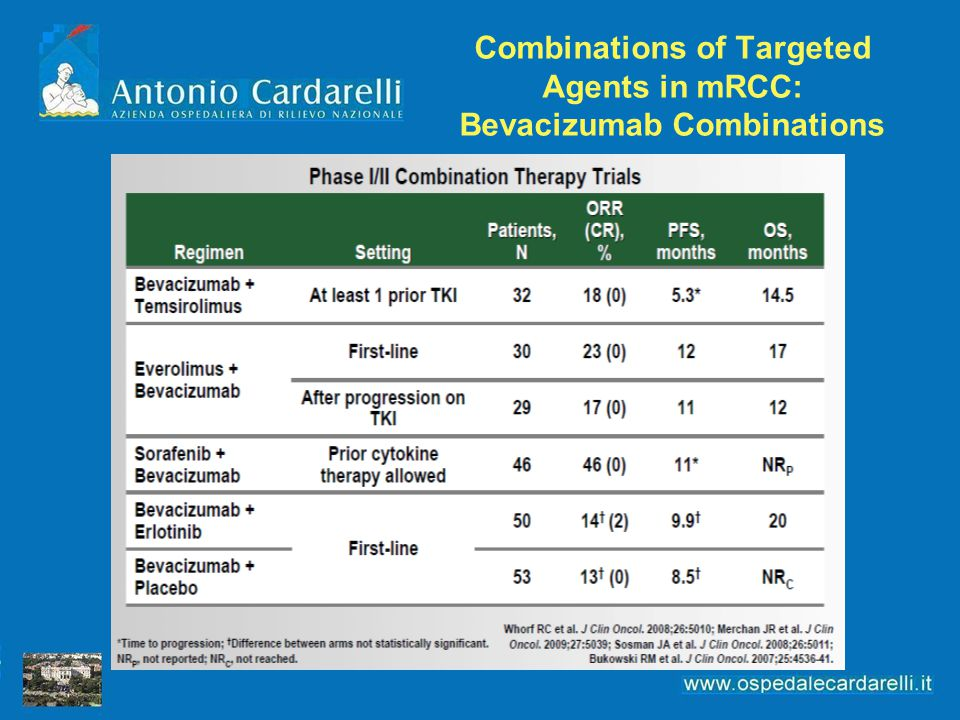 Combinations of Targeted Agents in mRCC: Bevacizumab Combinations