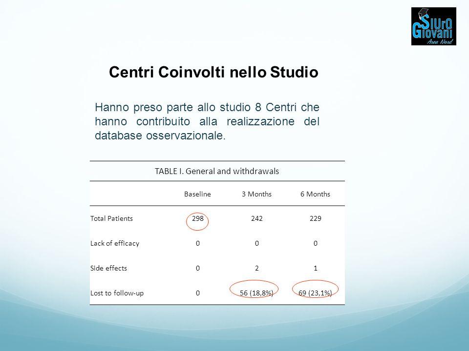 Centri Coinvolti nello Studio
