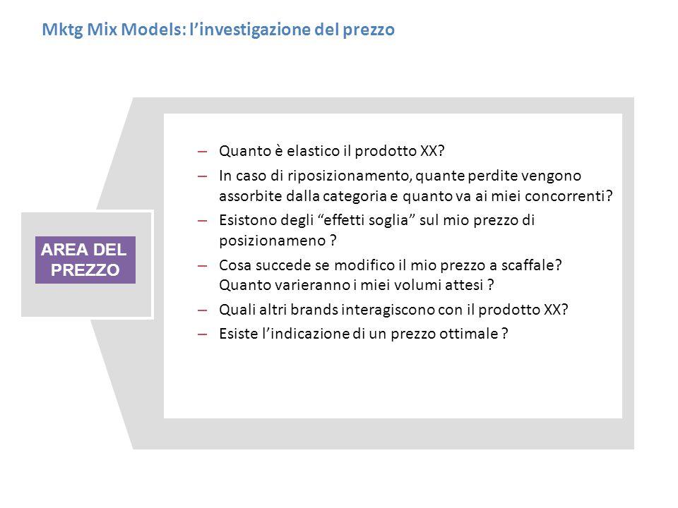 Mktg Mix Models: l'investigazione del prezzo