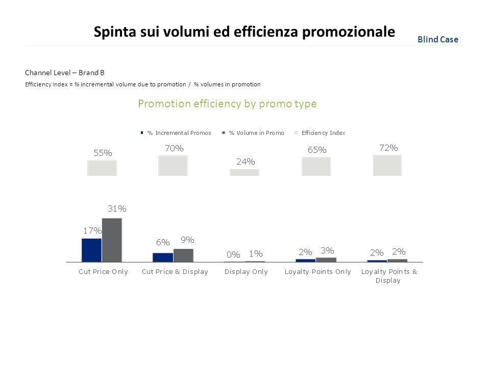 Spinta sui volumi ed efficienza promozionale