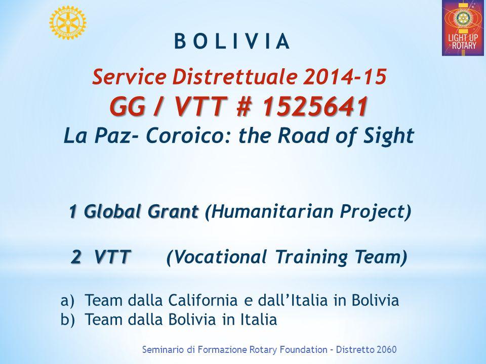 GG / VTT # 1525641 B O L I V I A Service Distrettuale 2014-15