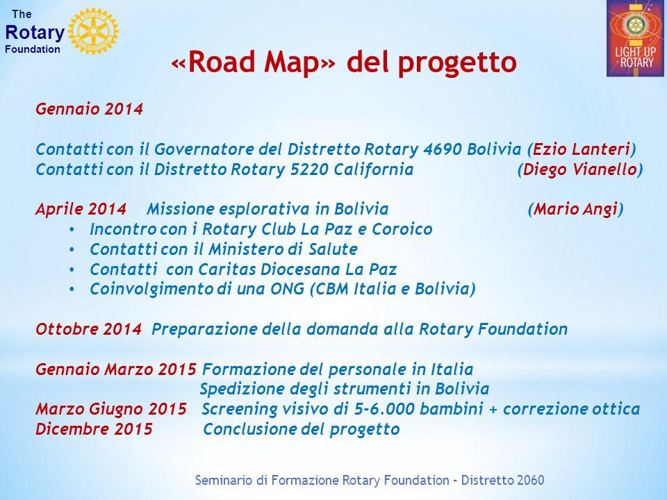 «Road Map» del progetto