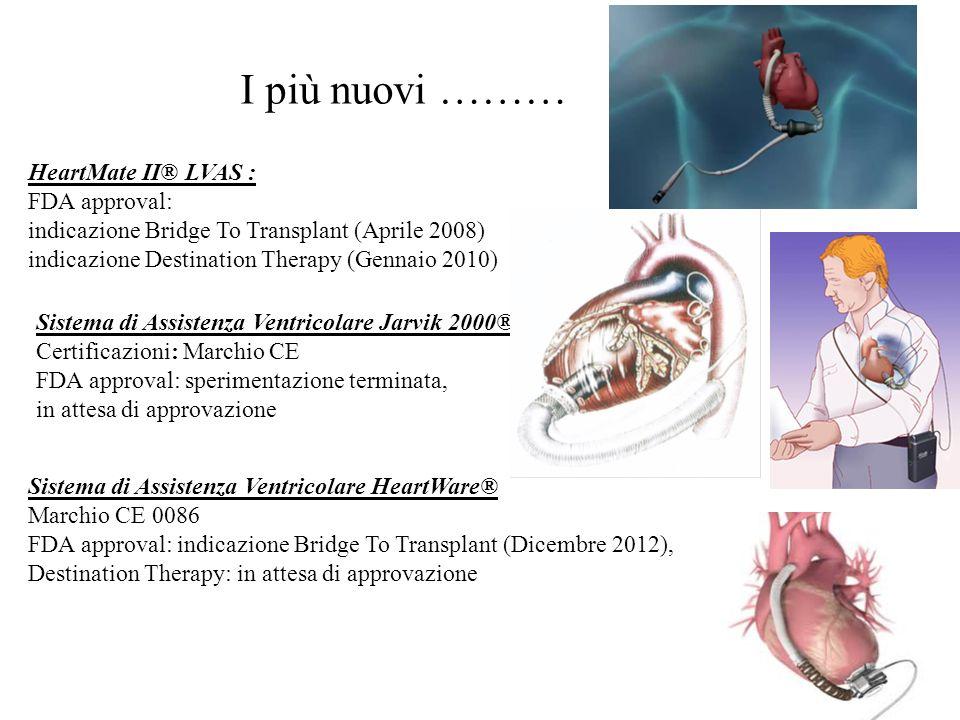 I più nuovi ……… HeartMate II® LVAS : FDA approval: