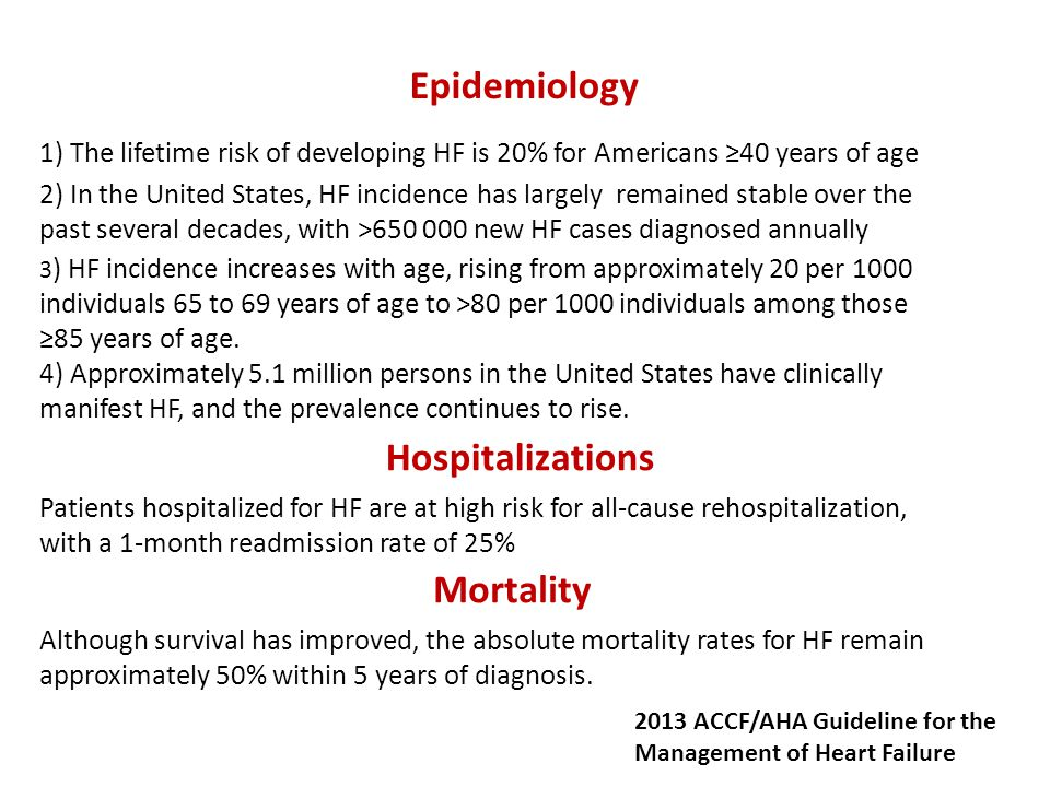 Epidemiology Hospitalizations Mortality