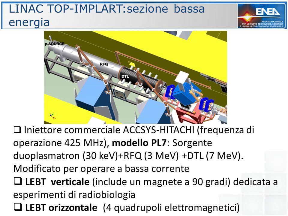 LINAC TOP-IMPLART:sezione bassa energia