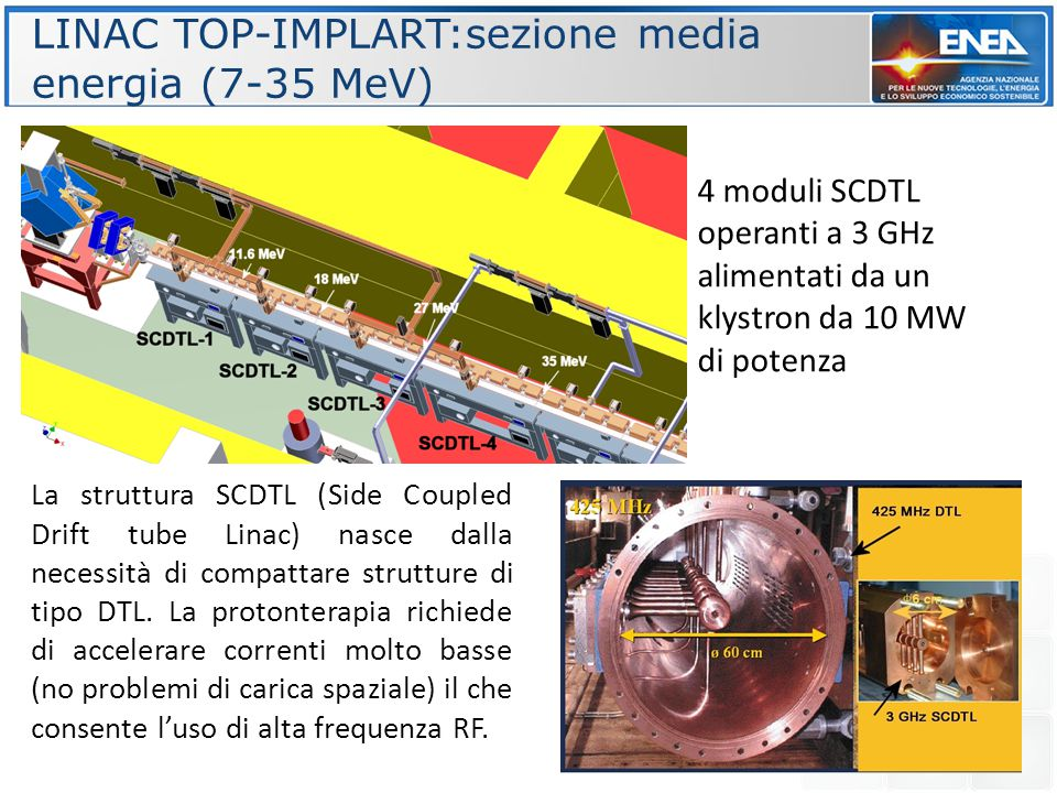 LINAC TOP-IMPLART:sezione media energia (7-35 MeV)
