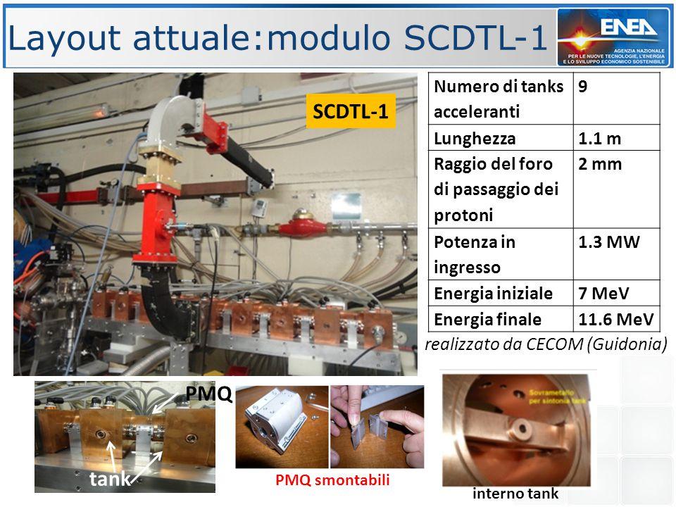 Layout attuale:modulo SCDTL-1