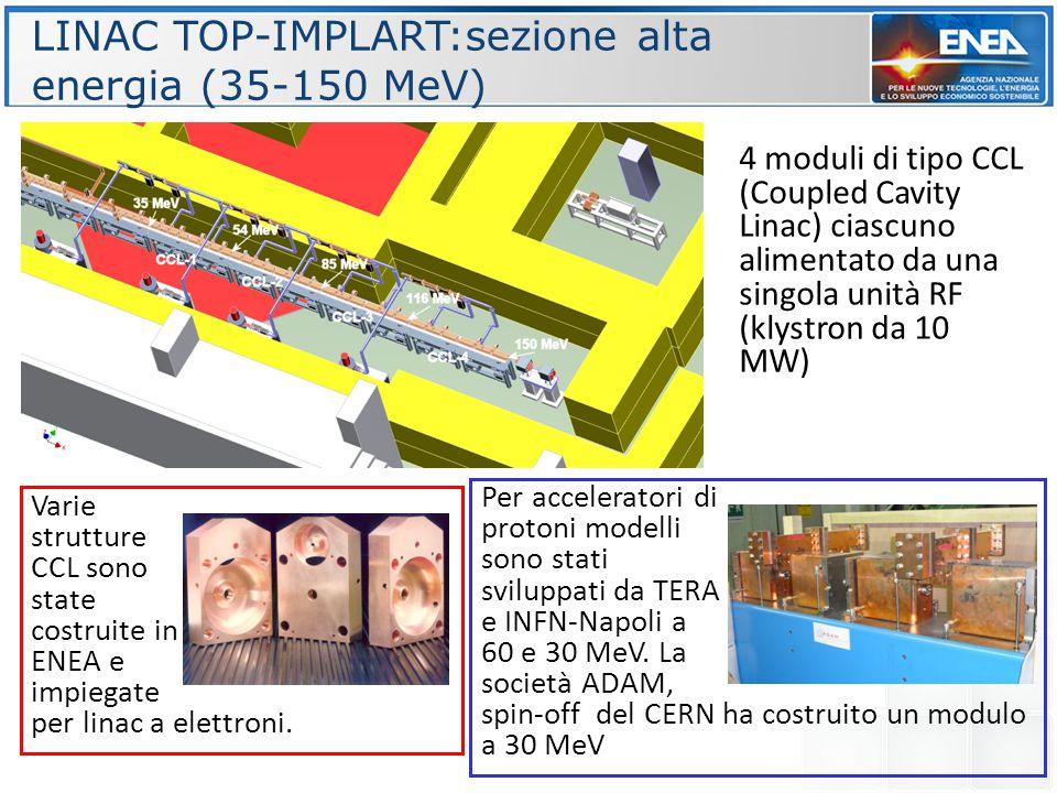 LINAC TOP-IMPLART:sezione alta energia (35-150 MeV)