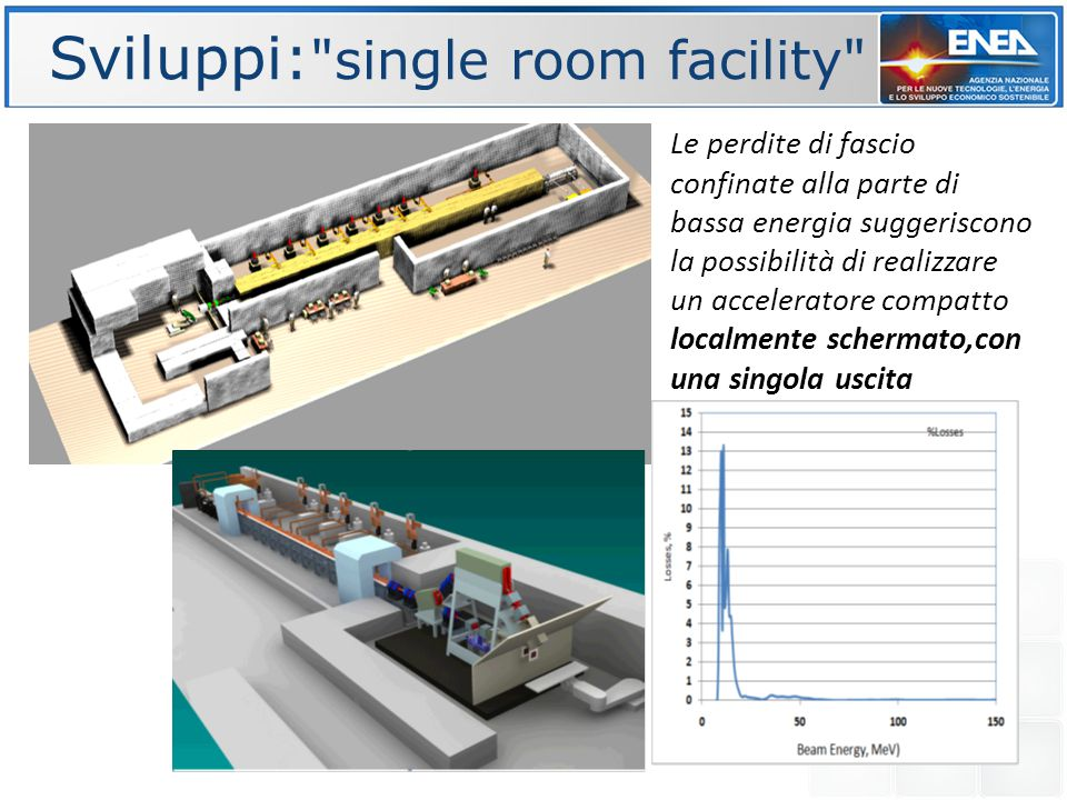 Sviluppi: single room facility