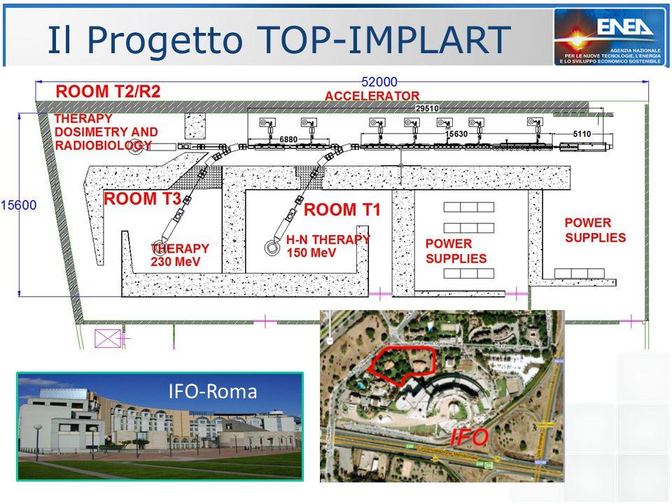 Il Progetto TOP-IMPLART