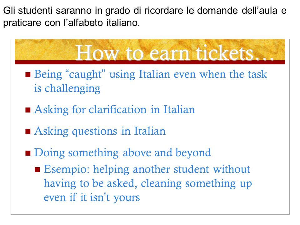 Gli studenti saranno in grado di ricordare le domande dell'aula e praticare con l'alfabeto italiano.