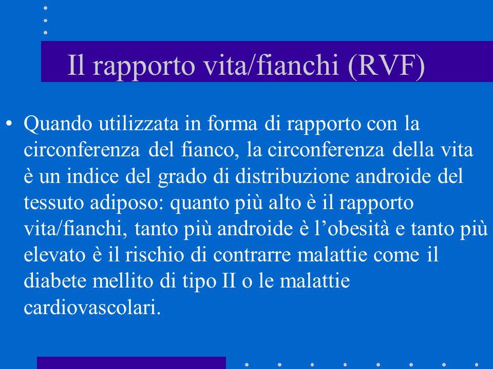 Il rapporto vita/fianchi (RVF)