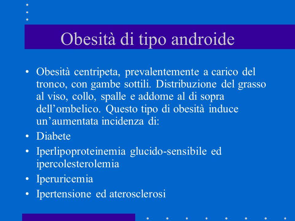 Obesità di tipo androide