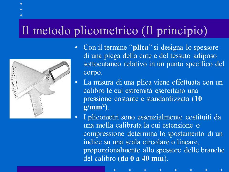 Il metodo plicometrico (Il principio)