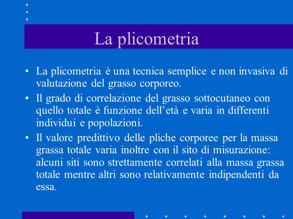 La plicometria La plicometria è una tecnica semplice e non invasiva di valutazione del grasso corporeo.