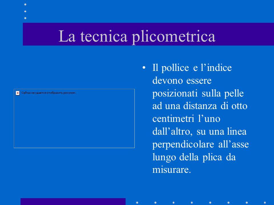 La tecnica plicometrica