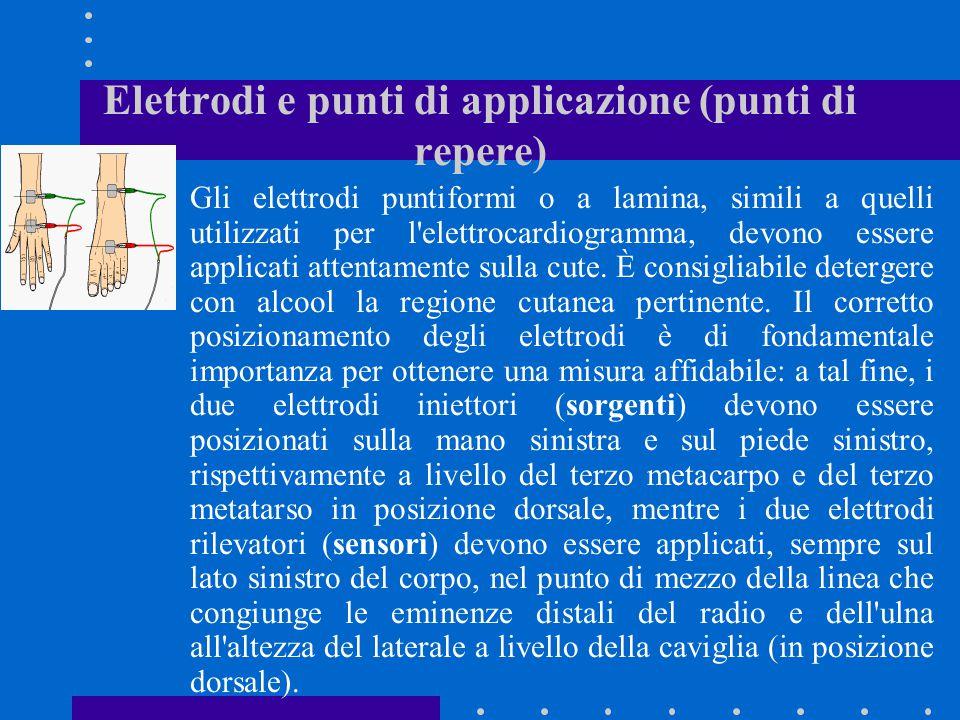Elettrodi e punti di applicazione (punti di repere)