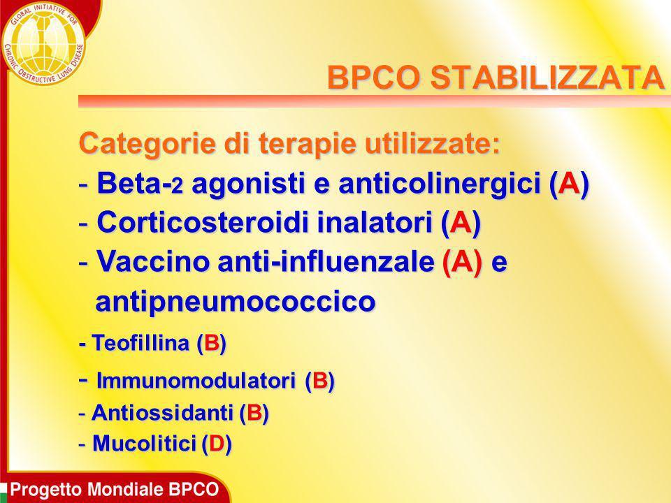 BPCO STABILIZZATA Categorie di terapie utilizzate: