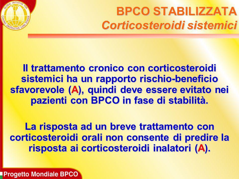 BPCO STABILIZZATA Corticosteroidi sistemici