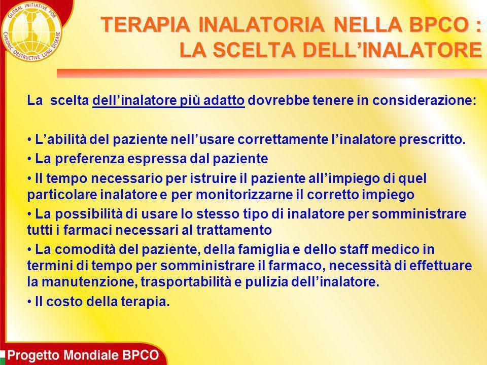TERAPIA INALATORIA NELLA BPCO : LA SCELTA DELL'INALATORE