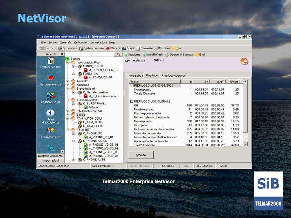 Telmar2000 Enterprise NetVisor