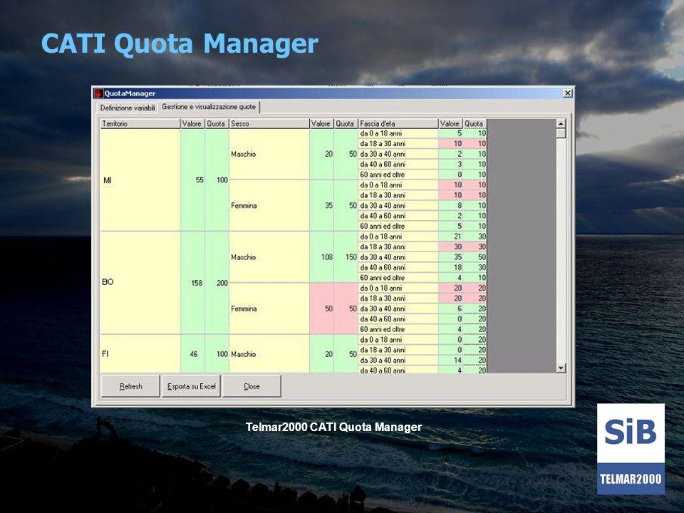 Telmar2000 CATI Quota Manager