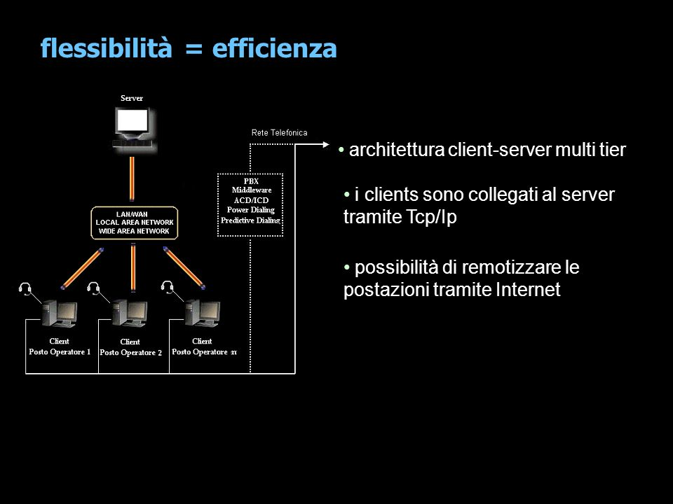 flessibilità = efficienza