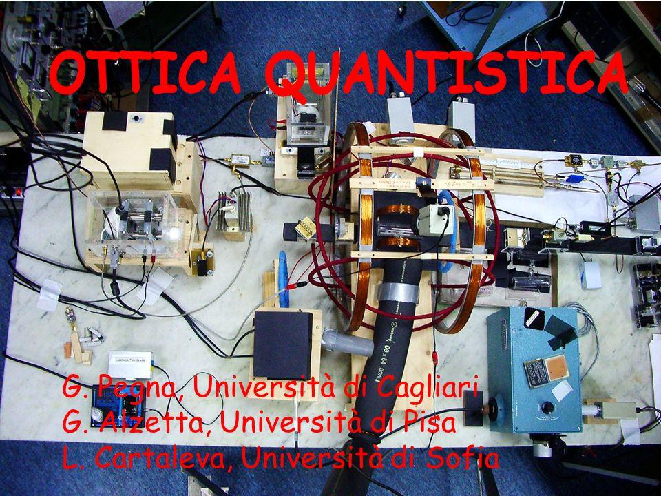 OTTICA QUANTISTICA G. Pegna, Università di Cagliari
