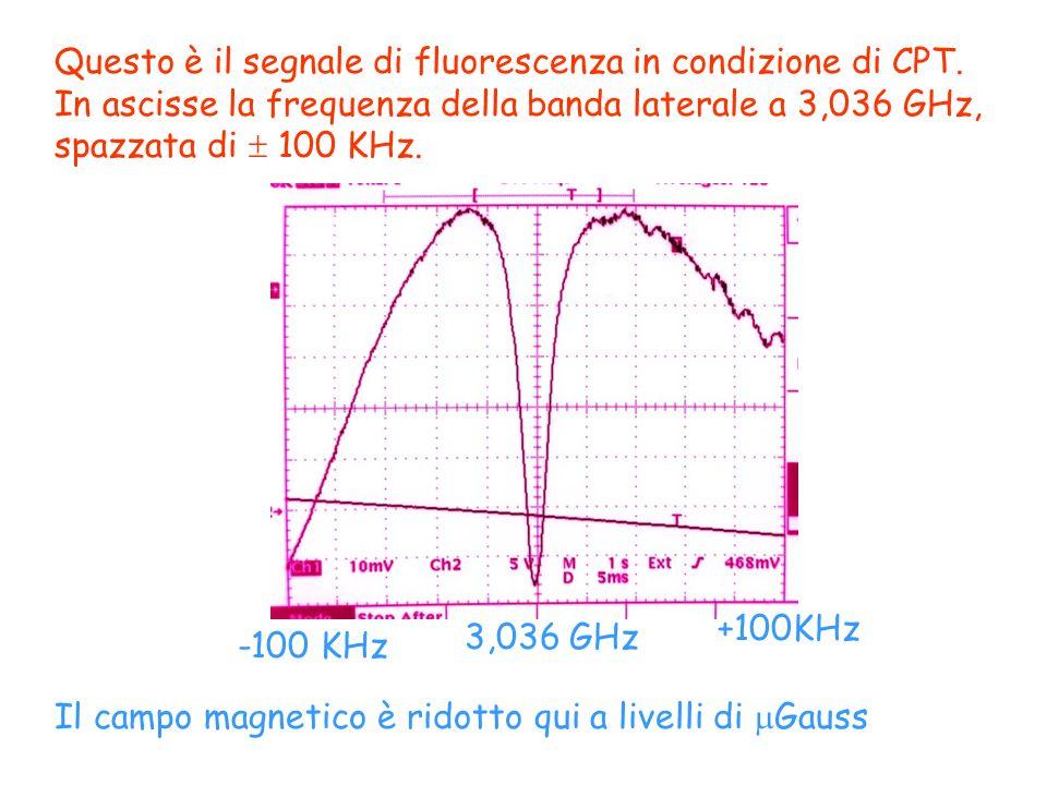 Questo è il segnale di fluorescenza in condizione di CPT.