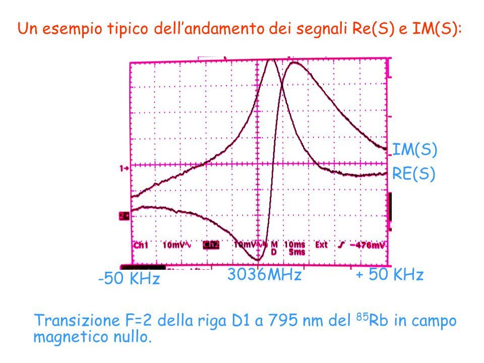 Un esempio tipico dell'andamento dei segnali Re(S) e IM(S):