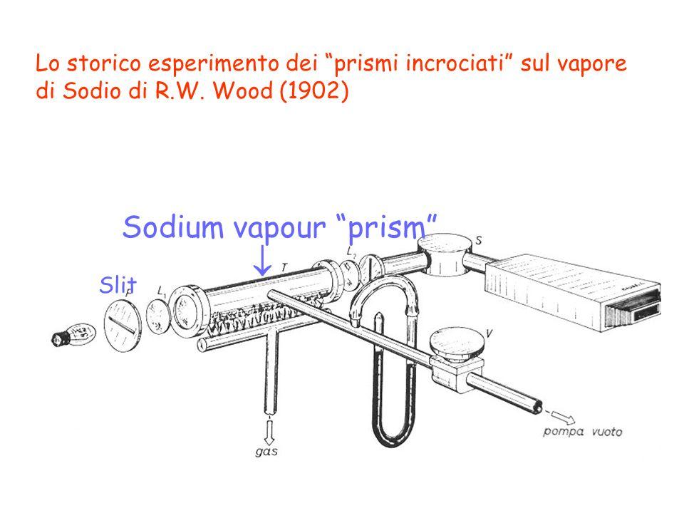  Sodium vapour prism