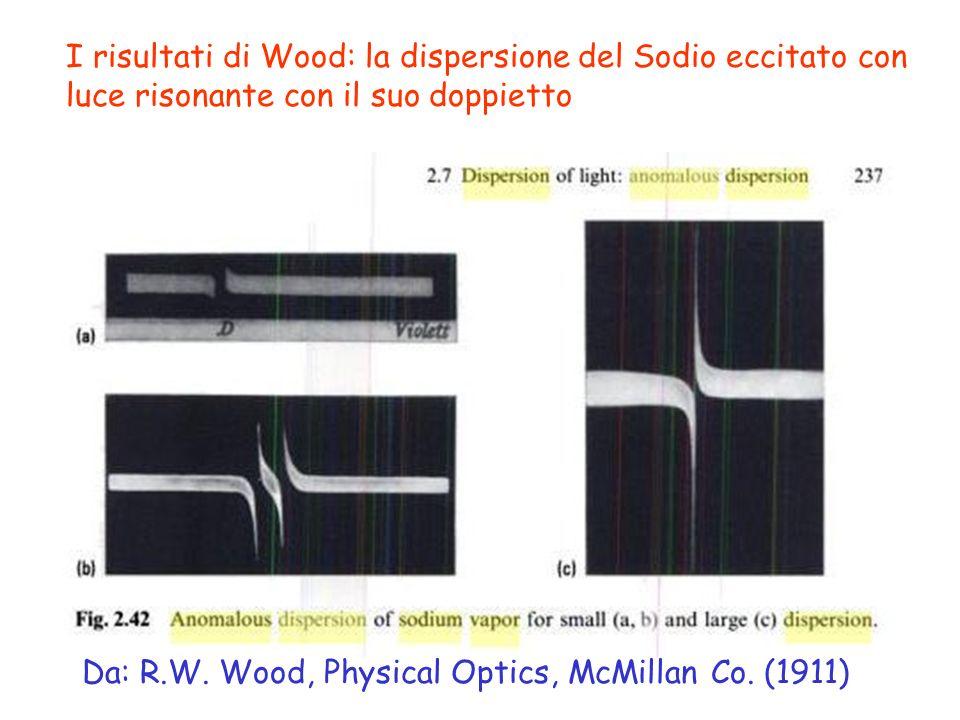 I risultati di Wood: la dispersione del Sodio eccitato con luce risonante con il suo doppietto