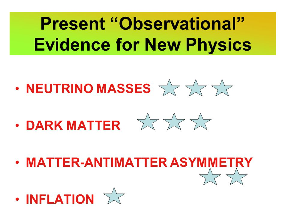 Present Observational Evidence for New Physics