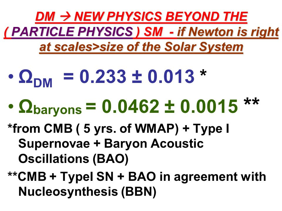 DM  NEW PHYSICS BEYOND THE ( PARTICLE PHYSICS ) SM - if Newton is right at scales>size of the Solar System