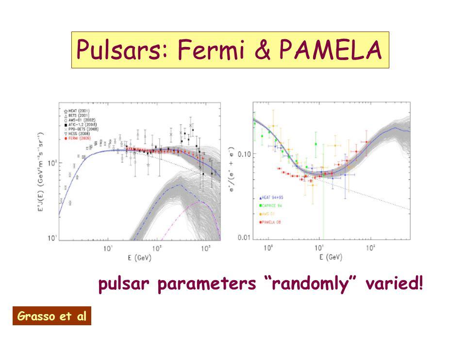 Pulsars: Fermi & PAMELA