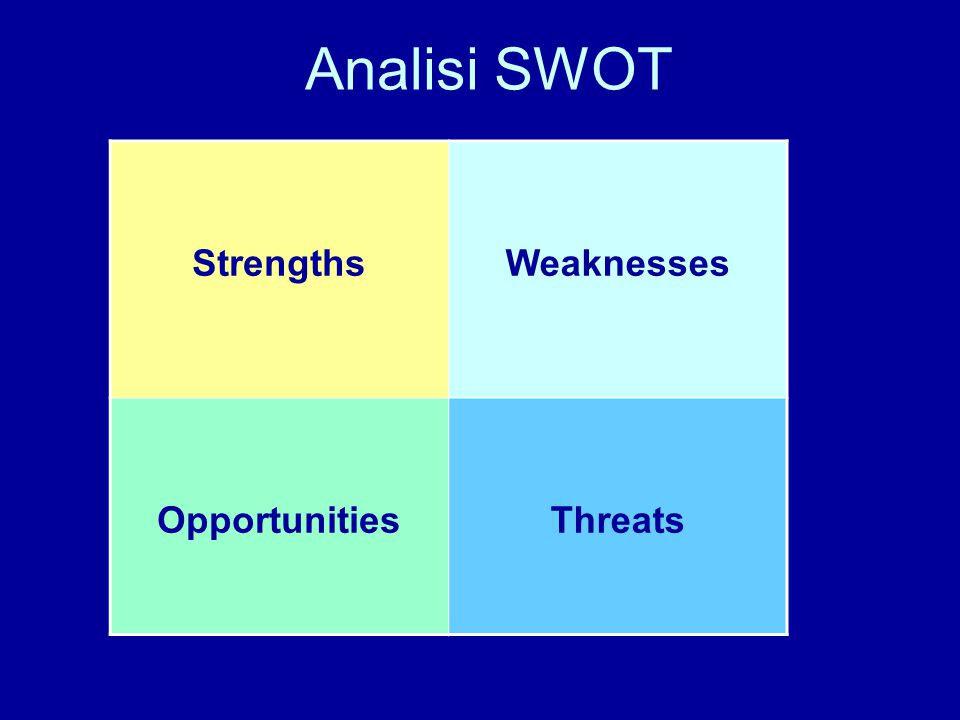 Analisi SWOT Strengths Weaknesses Opportunities Threats