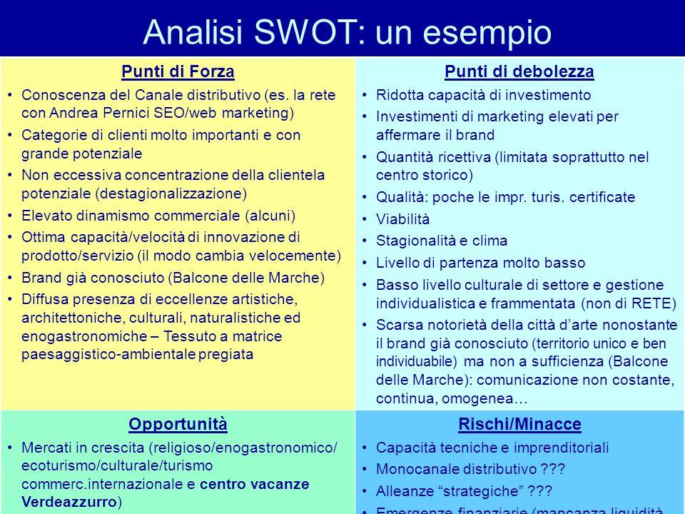 Analisi SWOT: un esempio