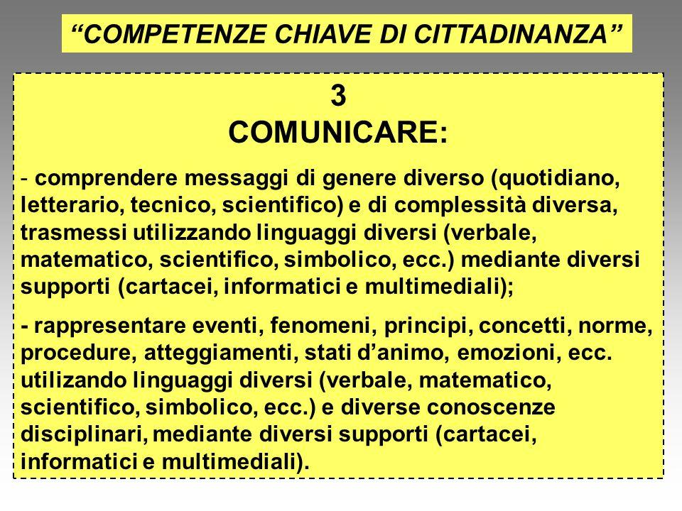 3 COMUNICARE: COMPETENZE CHIAVE DI CITTADINANZA