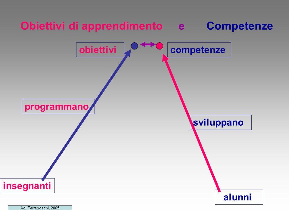 Obiettivi di apprendimento e Competenze